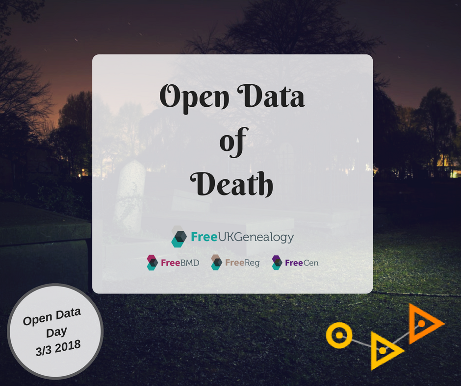Open Data image with logos